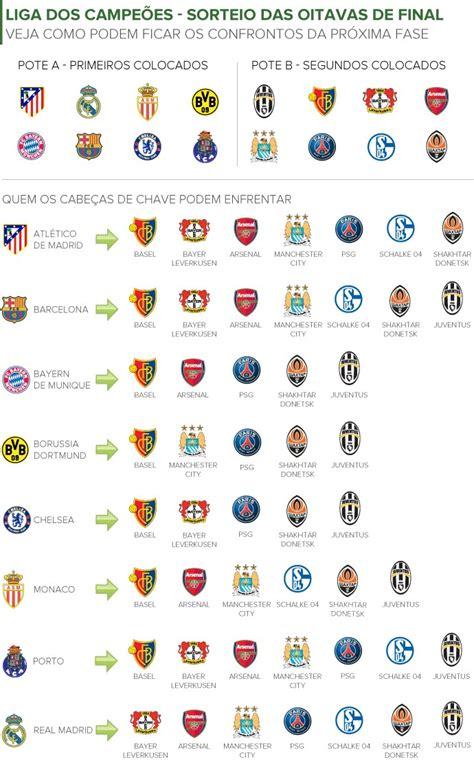 Da série, vexames de times brasileiros em mundiais: Barcelona 4x0 Santos? | Yahoo Answers