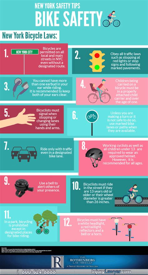 nyc bike safety infographic  rothenberg law firm llp
