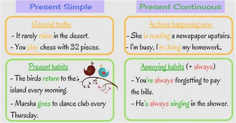 Present Simple Vs Present Continuous  English Grammar  Eslbuzz Learning English