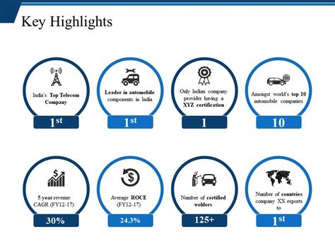 key highlights   powerpoint  images
