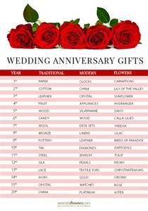 year wedding anniversary gifts wedding anniversary gifts by year pollennation