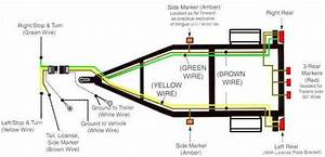 How To Wire A Trailer  I Will Show You Basic Concepts And Color Codes For A 4