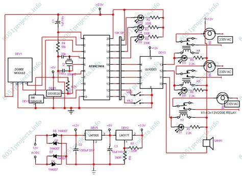 Zigbee Based Home Automation System Electronics