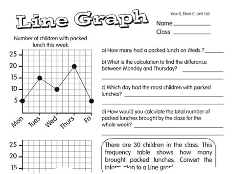 csite line graph a year 5 bar charts line graphs worksheet