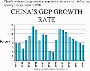 China's GDP to Top Nine Trillion Yuan This Year