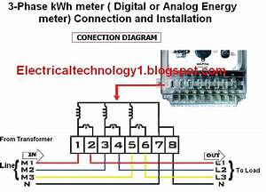 House Distribution Board Wiring Diagram