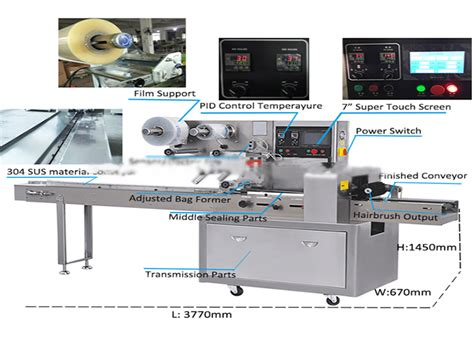 automatic pillow packaging kb horizontal flow wrap packing machine packet packaging machine