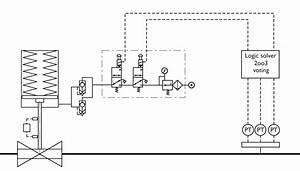 Reliability Block Diagram 2oo3