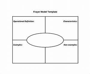 Free 14  Sample Frayer Model Templates In Pdf