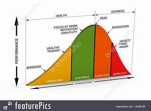 Good Touch Bad Touch Chart Good And Bad Stress Curve Eustress Illustration