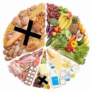 nahrung ohne kalorien