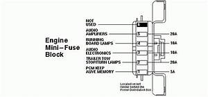 98 Ford Expedition Fuse Panel Diagram