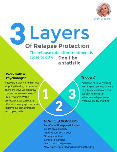 Relapse Prevention  Dualdiagnosis  Addiction Treatment. Open A Chase Savings Account Online. San Francisco Public Defender. What Are Private Equity Funds. Freight Payment Companies Schools In Amarillo. Good Earth Pest Control Memphis. Big Data And Data Mining Drug Recovery Quotes. Best International Moving Companies. Jeep Dealers Northern Virginia