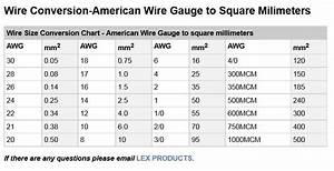 Wire gauge to square mm conversion sao mai center comfortable 4 0 awg wire diameter ideas electrical keyboard keysfo Images