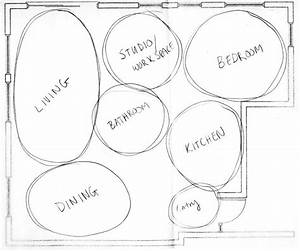 Residential Design - Digital Rendering 3ds Max