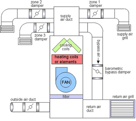 home automation solar integration installation company