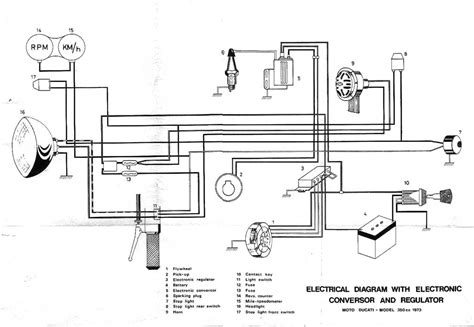 Ducati 200 Wiring Diagram by Owners Manual January 2016
