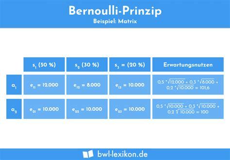 Bernoulli-Prinzip » Definition, Erklärung & Beispiele + Übungsfragen