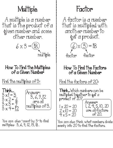 Working With Factors And Multiples Foldables And More  The Two, Notebooks And Charts