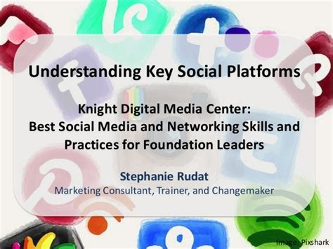 Best Social Media And Networking Skills And Practices For