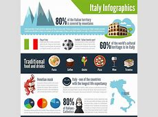 How to Make an Infographic Useful Tips and Secrets on