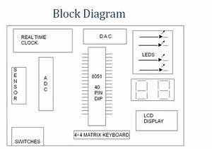 Electrocarian  Micro Controller  8051  Development Board