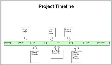 microsoft word timeline template microsoft timeline images search