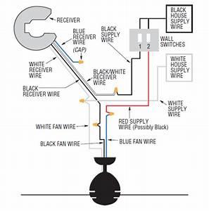 Emerson fan wiring diagram speed furnace motor