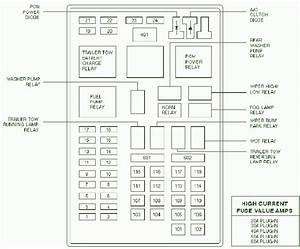 2005 Lincoln Ls Special Fuse Box Diagram  U2013 Auto Fuse Box