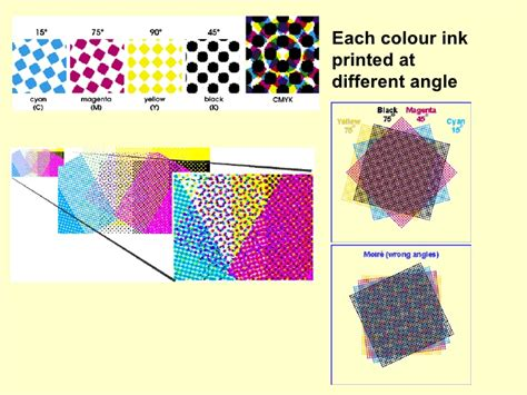 color separation printing colour separation