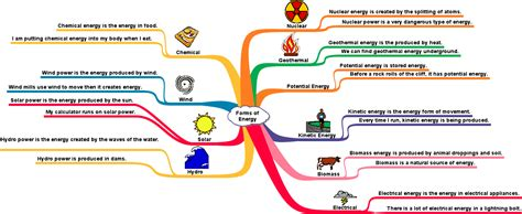 three forms of renewable energy types of energy png transparent types of energy png images