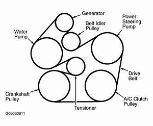 Car Belt Diagram