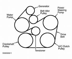 Ilsolitariothemovieitnitro Belt Diagram 1994dodgedakotawiringdiagram Ilsolitariothemovie It