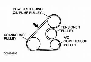 2003 Mitsubishi Lancer Serpentine Belt Routing And Timing Belt Diagrams