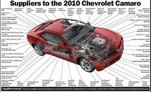 Is The Zl1 Or Other Camaro Models  U0026quot All American