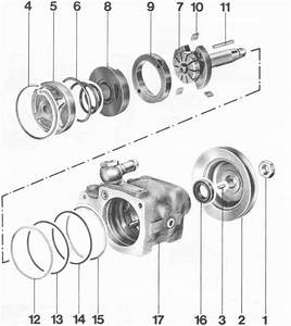 Replacing Seals For Aluminum Power Steering Pump