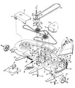 mower deck belt routing
