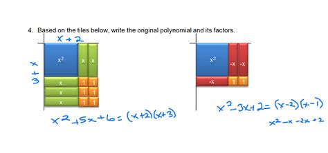 Algebra Tiles Factoring by Factoring Intro Systry