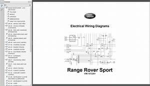 Landrover Ranger Rover 2003