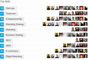 Buy linkedin endorsements recommendations and connections for Buy linkedin endorsements
