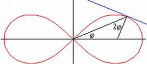 Bogenlänge Einer Kurve Berechnen : cassinische ovale ~ Themetempest.com Abrechnung