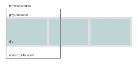 jquery scrolling div html jquery div page slider the screen without a