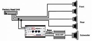 Audiocontrol U0026 39 S Lc2i