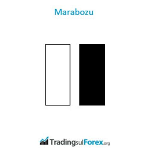 Candele Giapponesi Forex by Grafici A Candele Giapponesi Forex Trading Cosa Sono