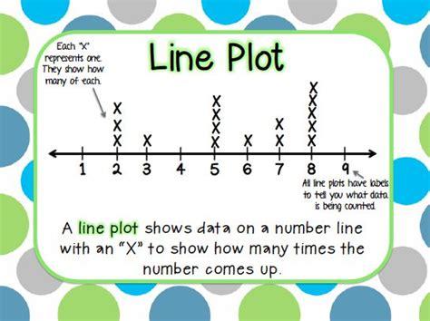 line plot poster freeeebies 2nd grade happenings
