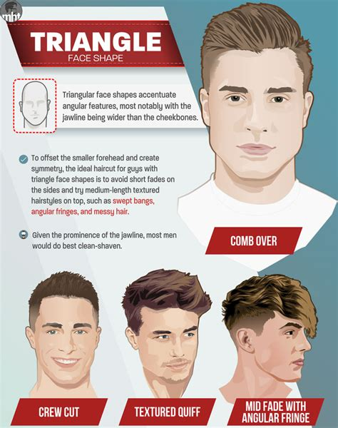 mens haircuts   face shape  illustrated