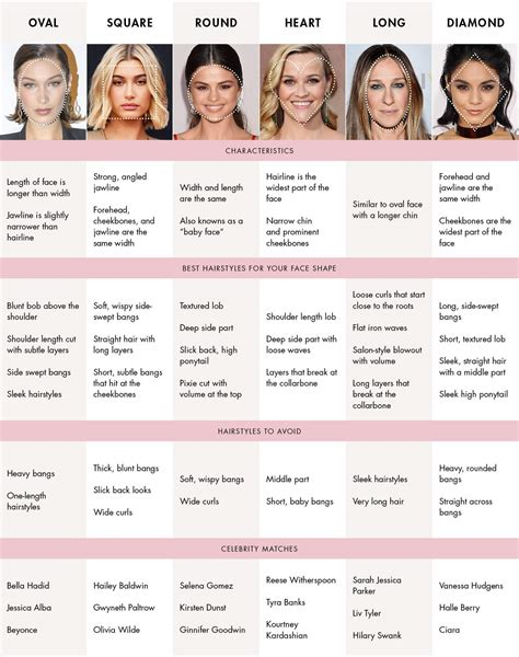 hairstyles   face shapes st choice beauty
