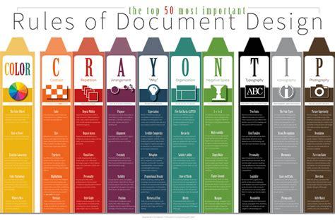 ドキュメントデザイン で最も重要な50のルールをまとめた color crayon tip method gigazine