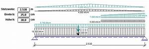 Schnittkräfte Berechnen : programme f r den stahlbetonbau ~ Themetempest.com Abrechnung