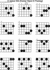 chord diagrams for dobro c minor6th With chord diagrams for dobro b minor